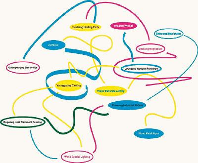 Psychogeografie – Städte, Utopien, Landkarten