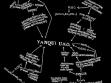 Berühmtes Schema vom Cover von Yanqui U.X.O. (2002), auf dem Godspeed You! Black Emperor die gegenseitige Verkoppelung von Rüstungsindustrie und großen Musiklabels dargestellt haben.