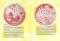 Strana 16 a 17, Virtualita 1 a 2, 1993, akryl na plátně, průměr 100 cm